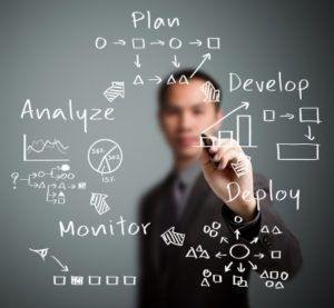 DDFT Planning Process