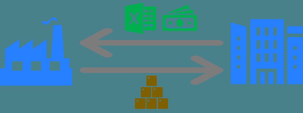 Supply Chain Flow